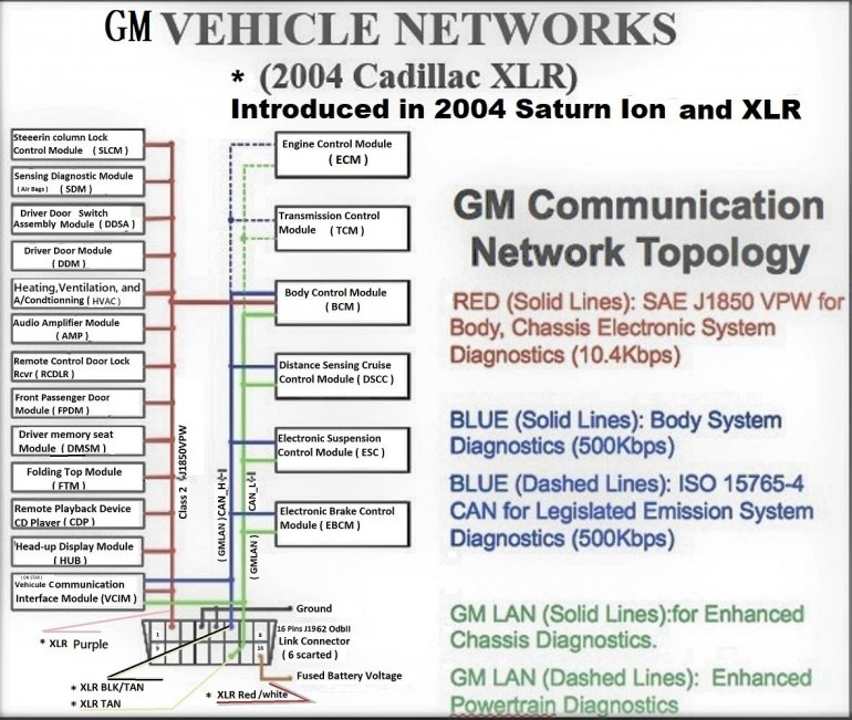 @ ID_Fig2X_GM_Topology[1].jpg