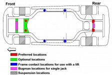 A2   jack and lifting locations[1].jpg