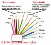 Wiring-Color-Codes[1] - Copie.jpg
