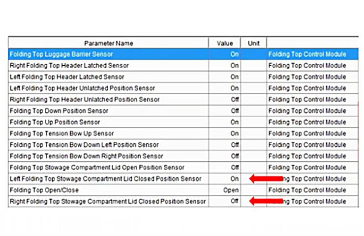 2004 - 2009 Cadillac XLR Power Folding Top Diagnostics