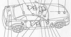 Cadillac XLR Modules Location Guide