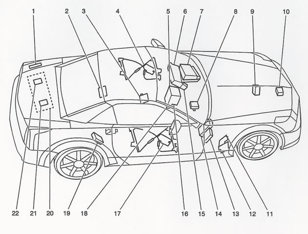 Cadillac XLR Modules Location Guide